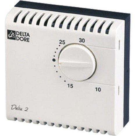 radiateur à eau chaude usage du produit pour chauffage central type