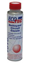 Nettoyant lubrifiant ceintures de securite ECOTEC 0 résultat. Vous