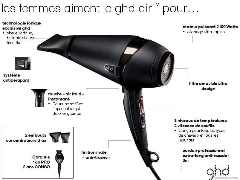 """Résultat de recherche d'images pour """"sechoir coiffure description"""""""