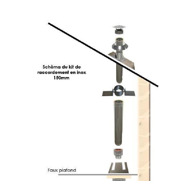 Kit pour création de conduit double paroi (en inox diamètre 150 mm