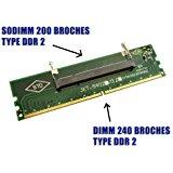 DDR2 de PC portable (SODIMM 200) vers DDR 2 de PC de bureau (DIMM 240