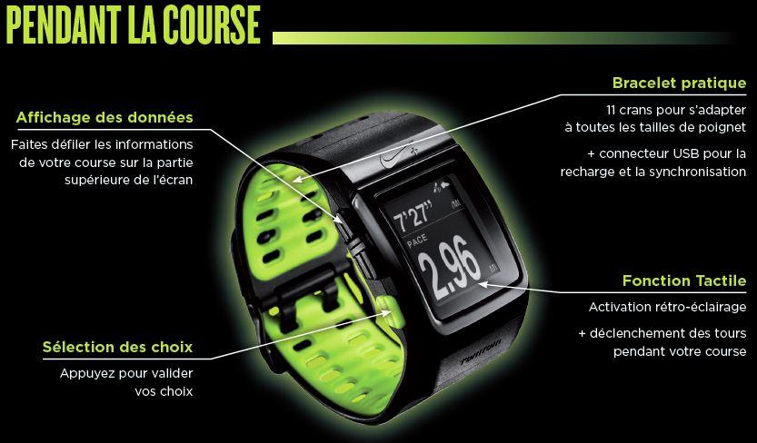 Nike + SportWatch GPS Montre GPS Noir/Vert: GPS & Auto