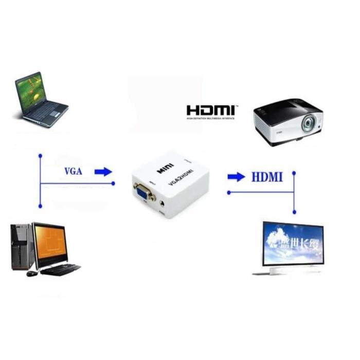 VGA vers HDMI + 3.5mm Audio HD Convertisseur repartiteur tv, avis et