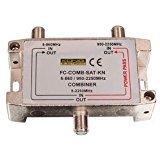 Axitronic Coupleur de Mat Blinde UHF VHF FM Exterieur