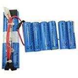 Electrolux ZE034 Accessoire pour Aspirateur Balai 1 Batterie 24 V